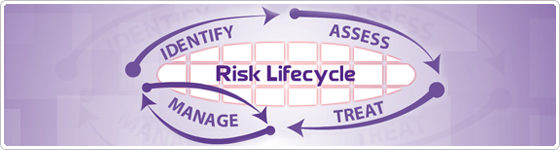 Sextant Readings Solutions - Risk Life Cycle