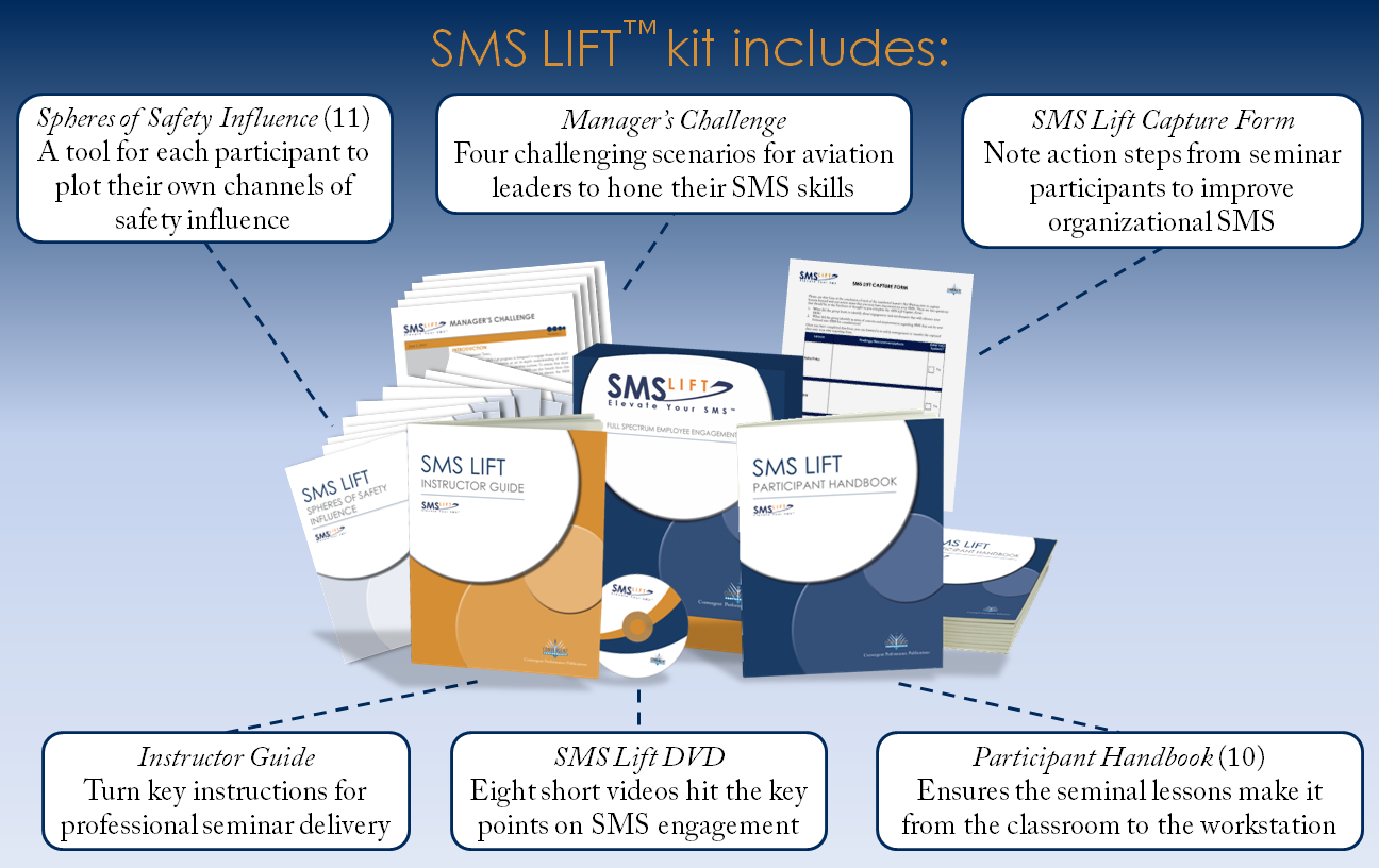 SMS Lift Kit Contents_image
