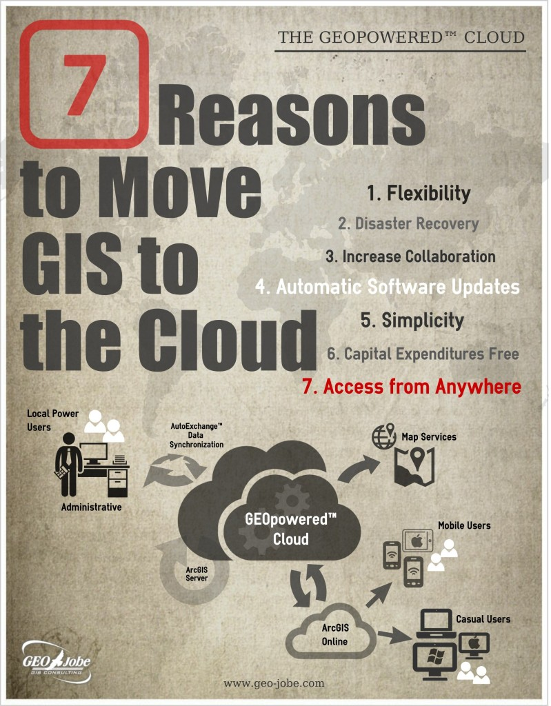 7 reasons to move GIS to the cloud GEO-Jobe GIS Consulting