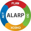 risk-management alarp-spinner